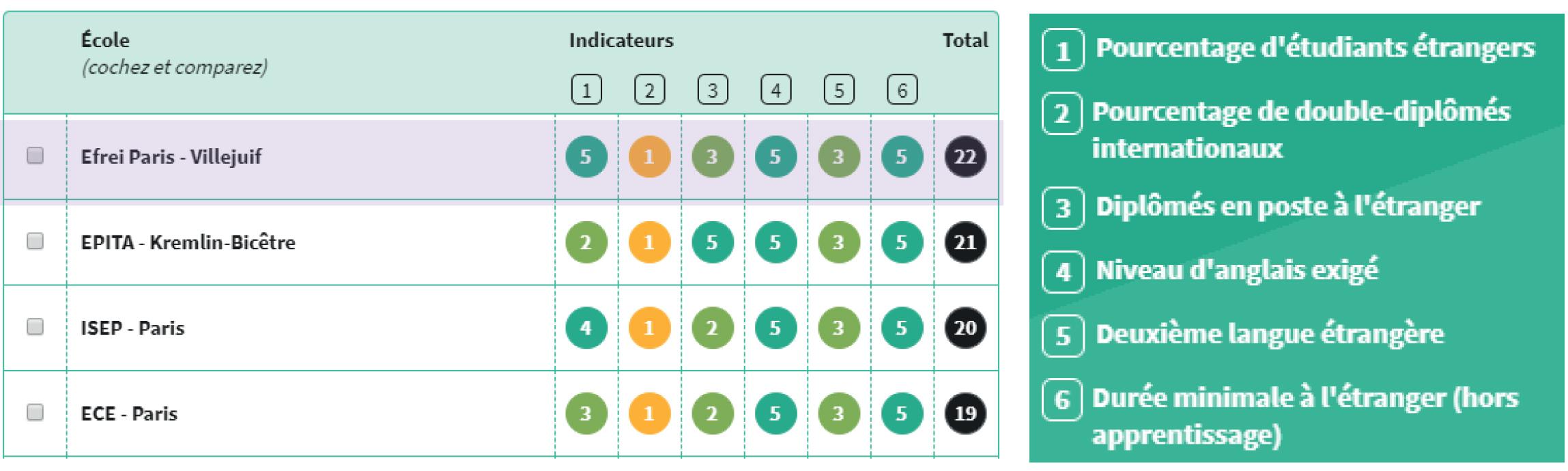 classement-l-etudiant3