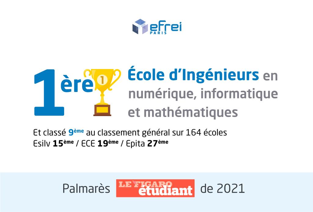 classement-figaro-2021