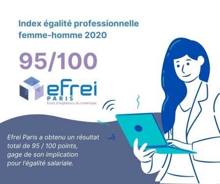 Index égalité professionnelle