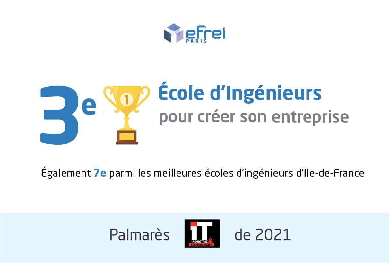 Classement Entrepreneuriat 2021